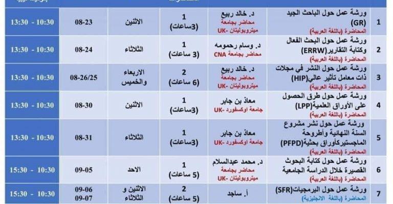 اعلان صادر عن مكتب التعاون الدولى بجامعة عمر المختار